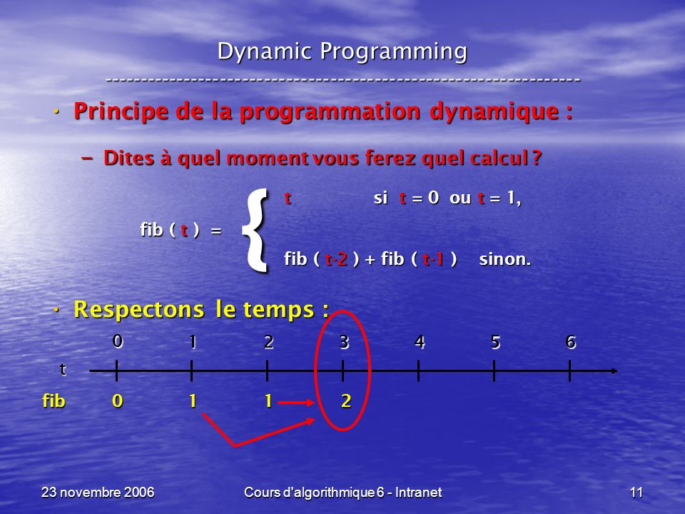 23 novembre 2006Cours d'algorithmique 6 - Intranet11 Dynamic Programming ----------------------------------------------------------------- Principe de