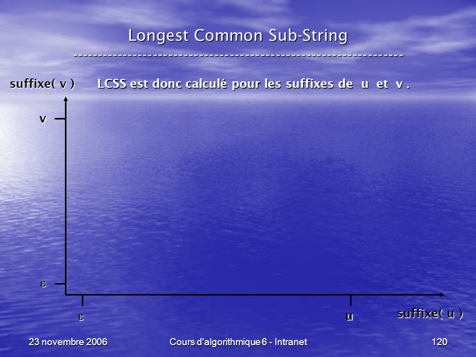 23 novembre 2006Cours d'algorithmique 6 - Intranet120 Longest Common Sub-String ----------------------------------------------------------------- LCSS