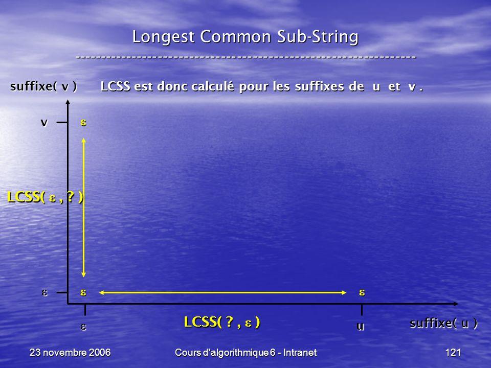 23 novembre 2006Cours d algorithmique 6 - Intranet121 Longest Common Sub-String ----------------------------------------------------------------- LCSS est donc calculé pour les suffixes de u et v.
