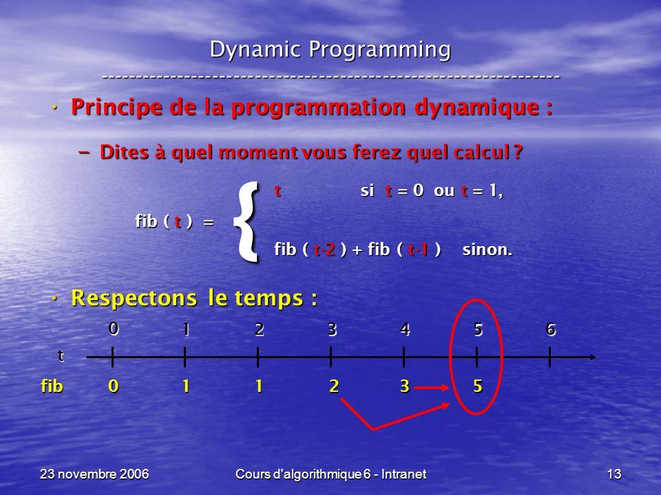 23 novembre 2006Cours d algorithmique 6 - Intranet13 Dynamic Programming ----------------------------------------------------------------- Principe de la programmation dynamique : Principe de la programmation dynamique : – Dites à quel moment vous ferez quel calcul .