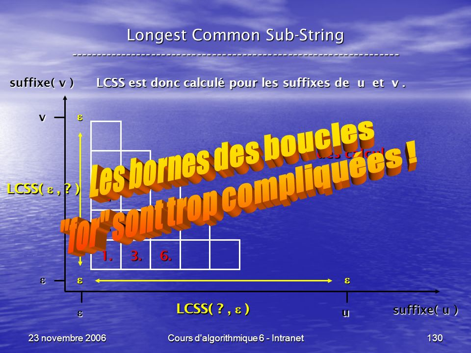 23 novembre 2006Cours d'algorithmique 6 - Intranet130 Longest Common Sub-String ----------------------------------------------------------------- LCSS