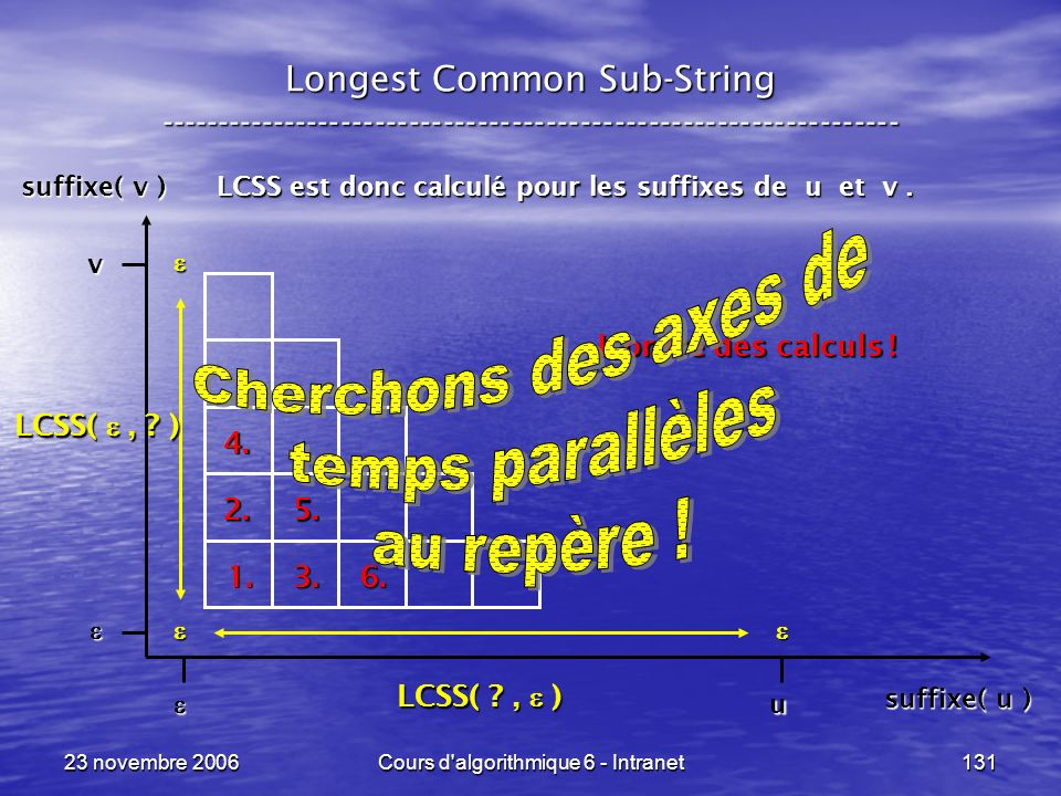 23 novembre 2006Cours d'algorithmique 6 - Intranet131 Longest Common Sub-String ----------------------------------------------------------------- LCSS