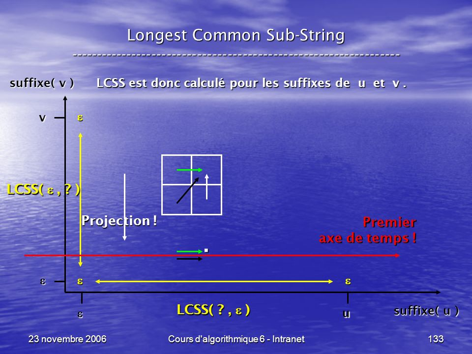 23 novembre 2006Cours d'algorithmique 6 - Intranet133 Longest Common Sub-String ----------------------------------------------------------------- LCSS