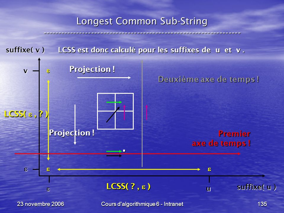 23 novembre 2006Cours d'algorithmique 6 - Intranet135 Longest Common Sub-String ----------------------------------------------------------------- LCSS