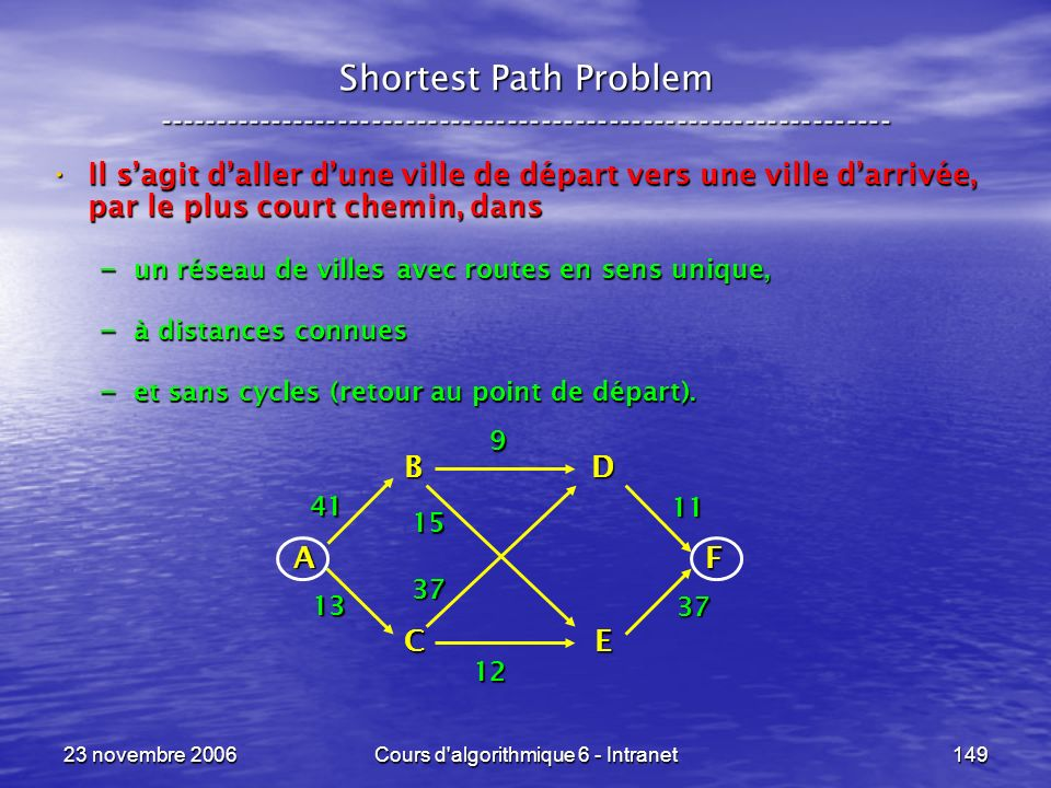 23 novembre 2006Cours d'algorithmique 6 - Intranet149 Shortest Path Problem ----------------------------------------------------------------- Il sagit