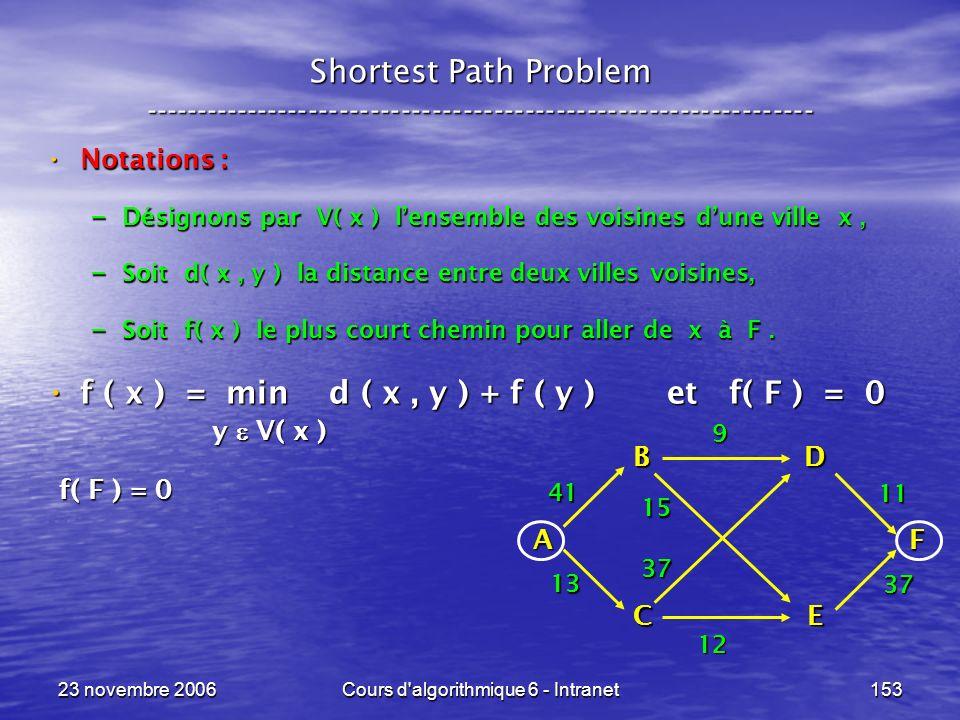 23 novembre 2006Cours d algorithmique 6 - Intranet153 Shortest Path Problem ----------------------------------------------------------------- Notations : Notations : – Désignons par V( x ) lensemble des voisines dune ville x, – Soit d( x, y ) la distance entre deux villes voisines, – Soit f( x ) le plus court chemin pour aller de x à F.