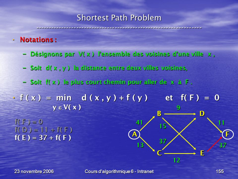 23 novembre 2006Cours d'algorithmique 6 - Intranet155 Shortest Path Problem ----------------------------------------------------------------- Notation
