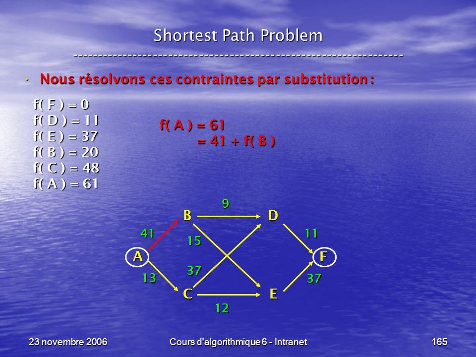 23 novembre 2006Cours d algorithmique 6 - Intranet165 Shortest Path Problem ----------------------------------------------------------------- Nous résolvons ces contraintes par substitution : Nous résolvons ces contraintes par substitution : f( F ) = 0 f( D ) = 11 f( E ) = 37 f( B ) = 20 f( C ) = 48 f( A ) = 61 = 41 + f( B ) = 41 + f( B ) A B C D E F 41 13 9 12 15 37 37 11