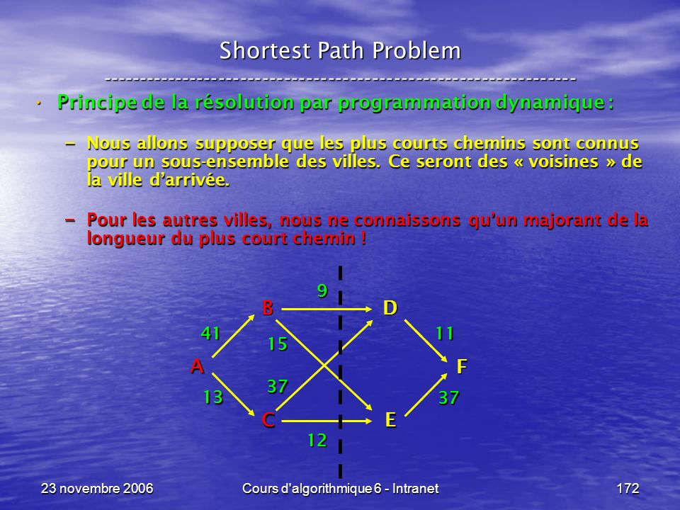 23 novembre 2006Cours d'algorithmique 6 - Intranet172 Shortest Path Problem ----------------------------------------------------------------- A B C D