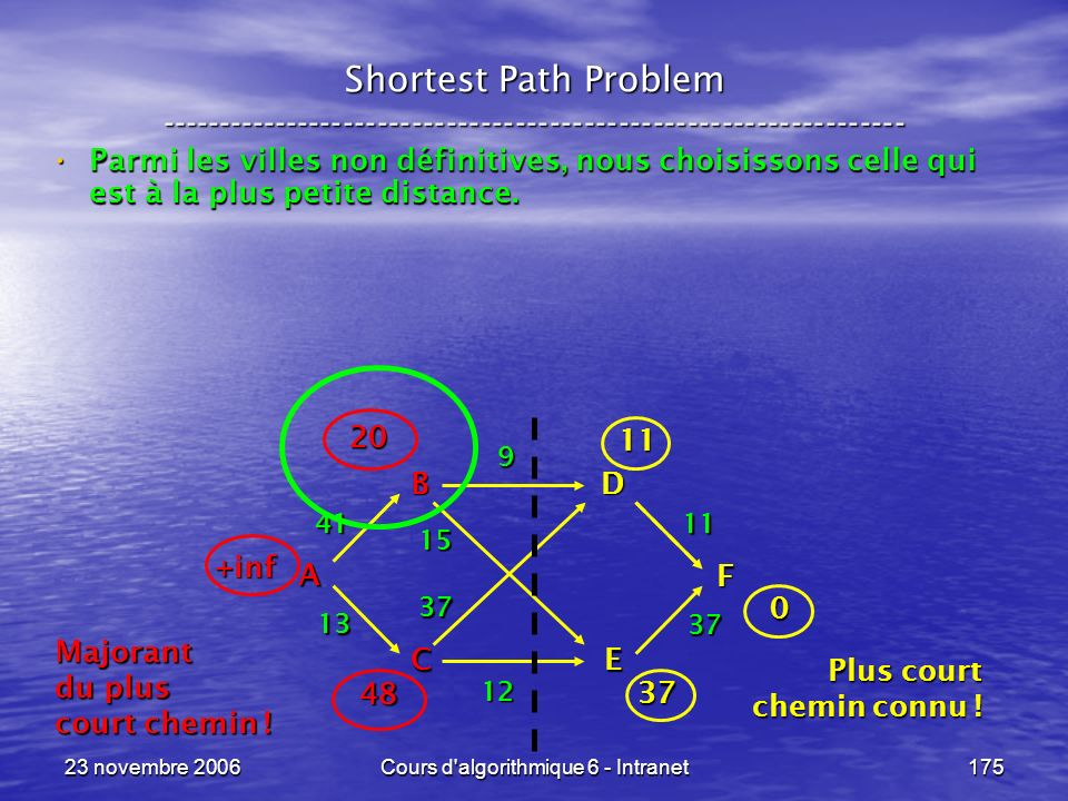 23 novembre 2006Cours d'algorithmique 6 - Intranet175 Shortest Path Problem ----------------------------------------------------------------- Parmi le