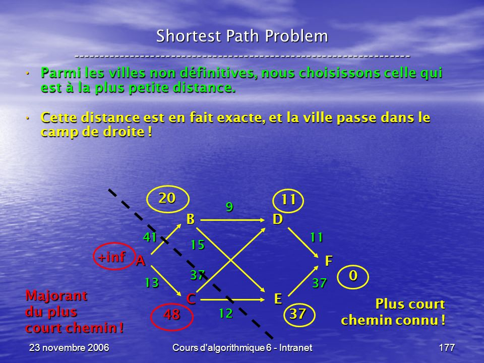 23 novembre 2006Cours d'algorithmique 6 - Intranet177 Shortest Path Problem ----------------------------------------------------------------- Parmi le