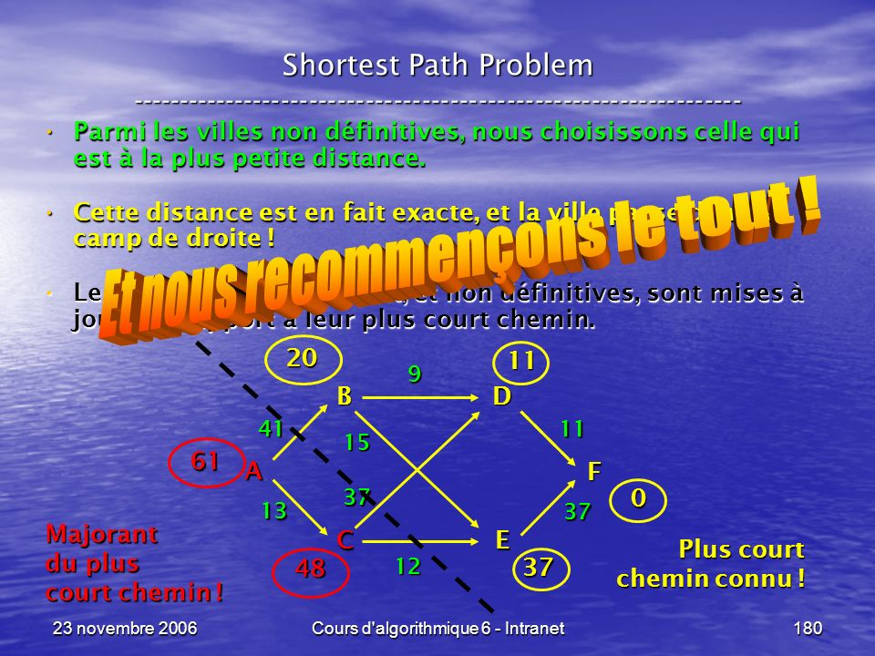 23 novembre 2006Cours d'algorithmique 6 - Intranet180 Shortest Path Problem ----------------------------------------------------------------- Parmi le