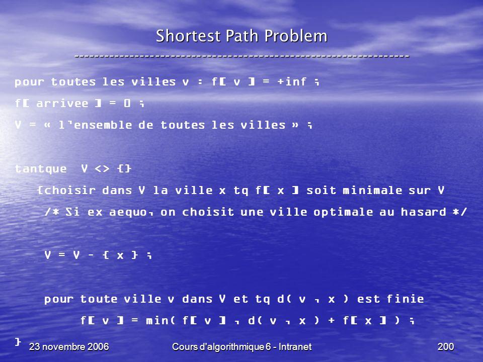 23 novembre 2006Cours d algorithmique 6 - Intranet200 Shortest Path Problem ----------------------------------------------------------------- pour toutes les villes v : f[ v ] = +inf ; f[ arrivee ] = 0 ; V = « lensemble de toutes les villes » ; tantque V <> {} {choisir dans V la ville x tq f[ x ] soit minimale sur V /* Si ex aequo, on choisit une ville optimale au hasard */ V = V – { x } ; pour toute ville v dans V et tq d( v, x ) est finie f[ v ] = min( f[ v ], d( v, x ) + f[ x ] ) ; }