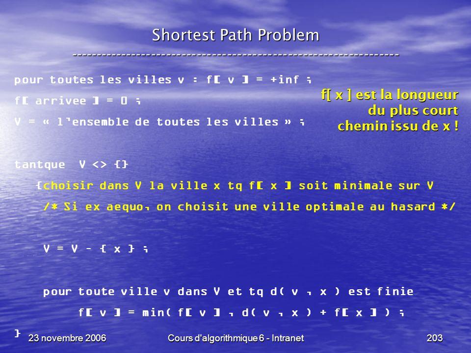 23 novembre 2006Cours d algorithmique 6 - Intranet203 Shortest Path Problem ----------------------------------------------------------------- pour toutes les villes v : f[ v ] = +inf ; f[ arrivee ] = 0 ; V = « lensemble de toutes les villes » ; tantque V <> {} {choisir dans V la ville x tq f[ x ] soit minimale sur V /* Si ex aequo, on choisit une ville optimale au hasard */ V = V – { x } ; pour toute ville v dans V et tq d( v, x ) est finie f[ v ] = min( f[ v ], d( v, x ) + f[ x ] ) ; } f[ x ] est la longueur du plus court chemin issu de x !