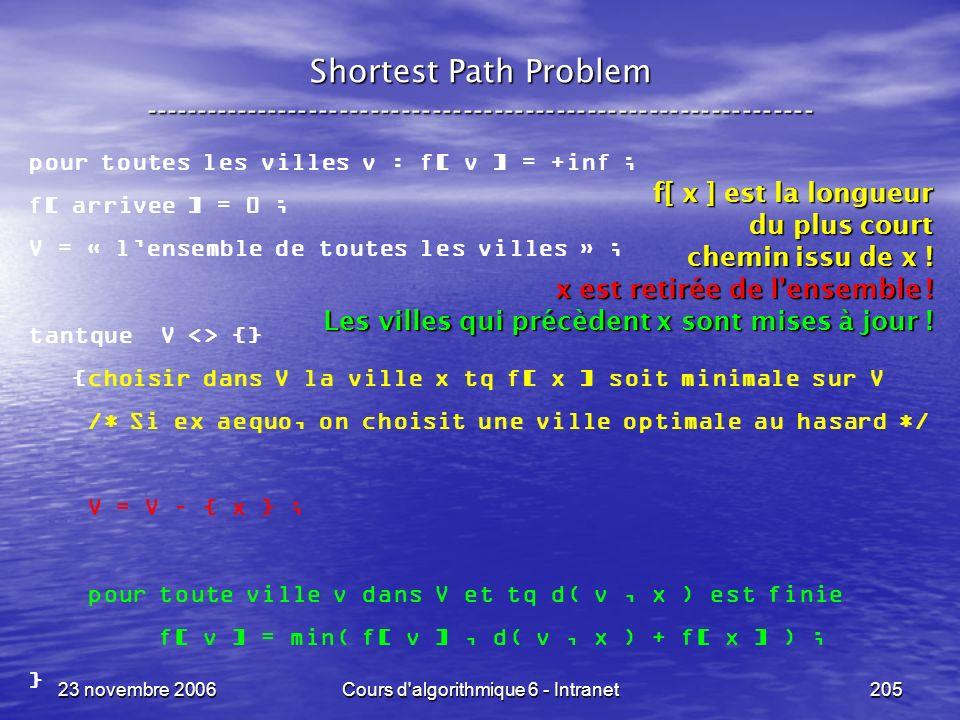 23 novembre 2006Cours d algorithmique 6 - Intranet205 Shortest Path Problem ----------------------------------------------------------------- pour toutes les villes v : f[ v ] = +inf ; f[ arrivee ] = 0 ; V = « lensemble de toutes les villes » ; tantque V <> {} {choisir dans V la ville x tq f[ x ] soit minimale sur V /* Si ex aequo, on choisit une ville optimale au hasard */ V = V – { x } ; pour toute ville v dans V et tq d( v, x ) est finie f[ v ] = min( f[ v ], d( v, x ) + f[ x ] ) ; } f[ x ] est la longueur du plus court chemin issu de x .