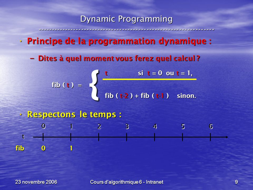 23 novembre 2006Cours d algorithmique 6 - Intranet80 Sac à dos --- Knapsack ----------------------------------------------------------------- {for ( R = 0 ; R <= C ; R++ ) Opt[ 0, R ] = 0 ; for ( t = 1 ; t <= n ; t++ ) for ( R = 0 ; R <= C ; R++ ) if ( p[ t ] > R ) Opt[ t, R ] = Opt[ t-1, R ] ; else Opt[ t, R ] = max( b[ t ] + Opt[ t-1, R–p[ t ], Opt[ t-1, R ] ) ; } Initialisation de la première colonne à 0.