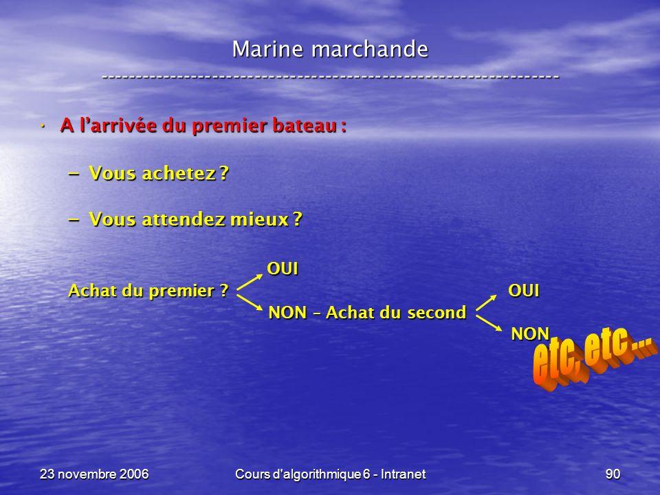 23 novembre 2006Cours d algorithmique 6 - Intranet90 A larrivée du premier bateau : A larrivée du premier bateau : – Vous achetez .