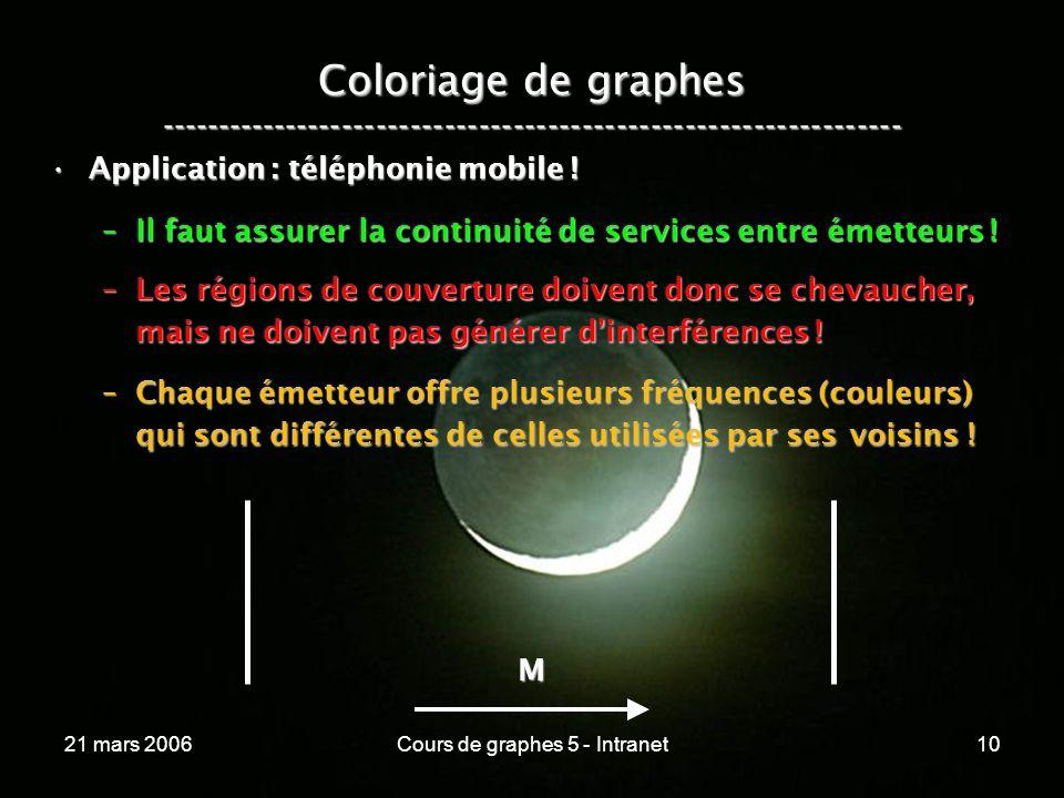 21 mars 2006Cours de graphes 5 - Intranet10 Coloriage de graphes ----------------------------------------------------------------- Application : téléphonie mobile !Application : téléphonie mobile .