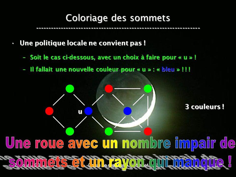 21 mars 2006Cours de graphes 5 - Intranet100 Coloriage des sommets ----------------------------------------------------------------- Une politique locale ne convient pas !Une politique locale ne convient pas .