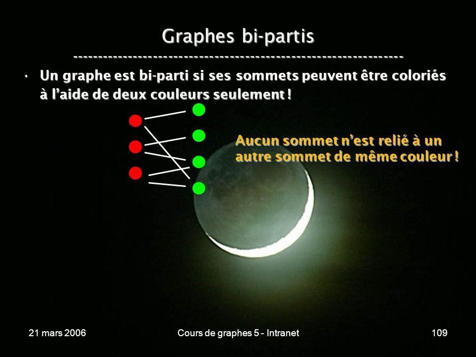 21 mars 2006Cours de graphes 5 - Intranet109 Graphes bi-partis ----------------------------------------------------------------- Un graphe est bi-parti si ses sommets peuvent être coloriés à laide de deux couleurs seulement !Un graphe est bi-parti si ses sommets peuvent être coloriés à laide de deux couleurs seulement .