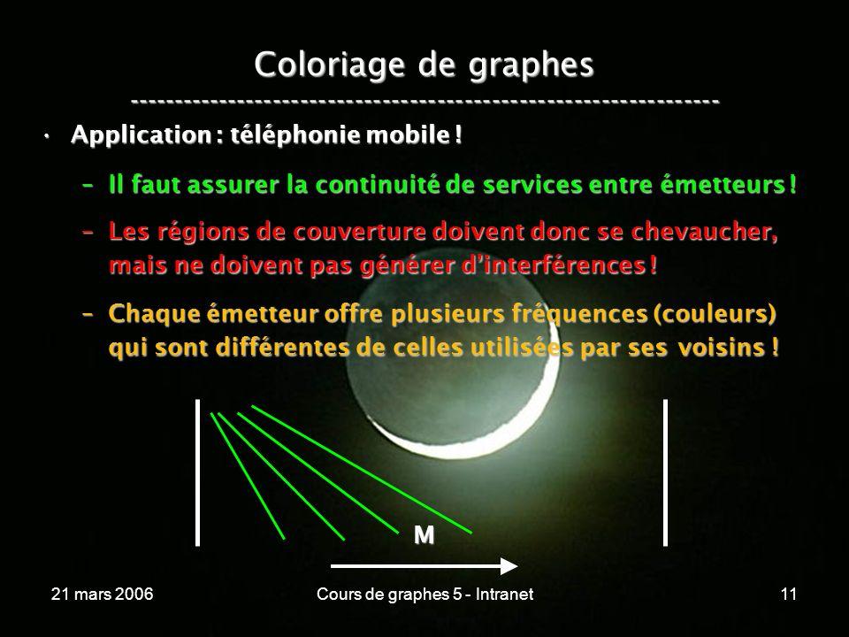 21 mars 2006Cours de graphes 5 - Intranet11 Coloriage de graphes ----------------------------------------------------------------- Application : téléphonie mobile !Application : téléphonie mobile .