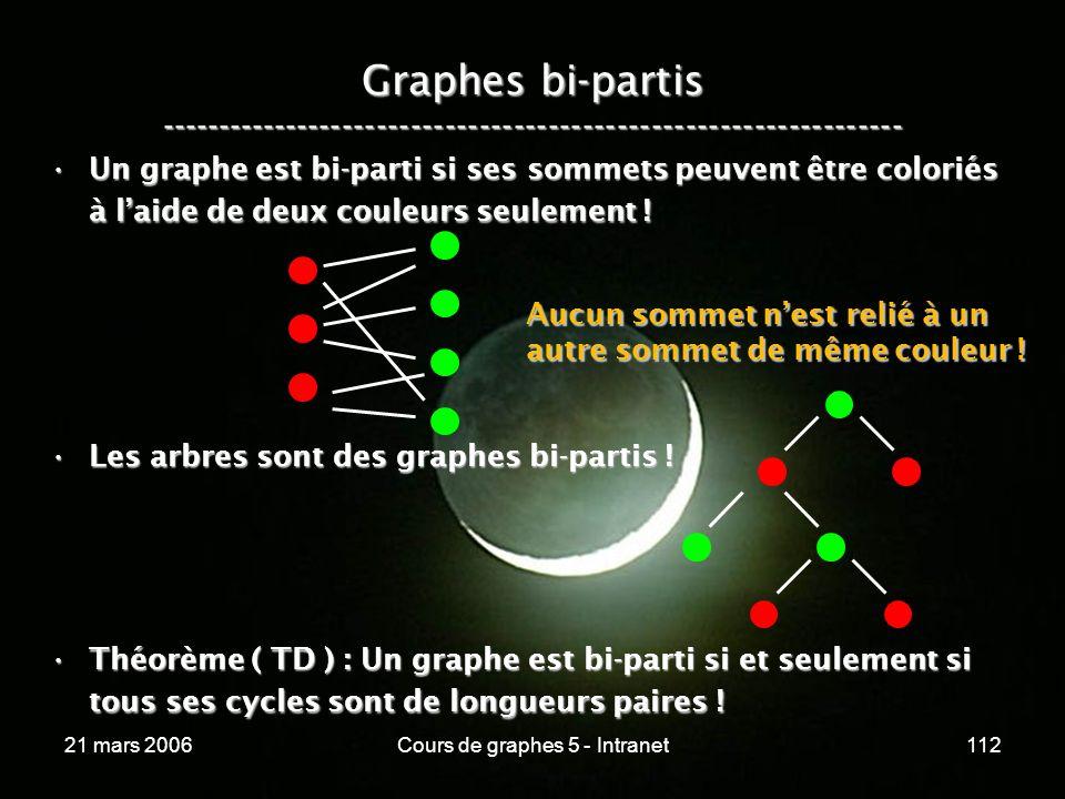 21 mars 2006Cours de graphes 5 - Intranet112 Graphes bi-partis ----------------------------------------------------------------- Un graphe est bi-parti si ses sommets peuvent être coloriés à laide de deux couleurs seulement !Un graphe est bi-parti si ses sommets peuvent être coloriés à laide de deux couleurs seulement .