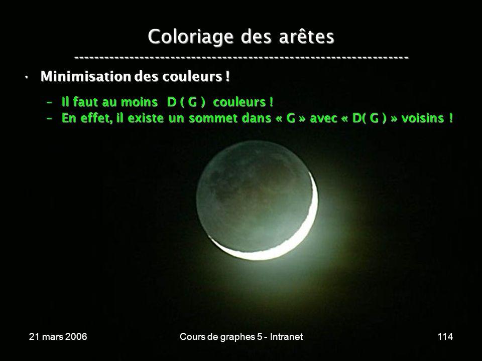 21 mars 2006Cours de graphes 5 - Intranet114 Coloriage des arêtes ----------------------------------------------------------------- Minimisation des couleurs !Minimisation des couleurs .