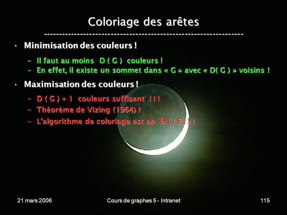 21 mars 2006Cours de graphes 5 - Intranet115 Coloriage des arêtes ----------------------------------------------------------------- Minimisation des couleurs !Minimisation des couleurs .