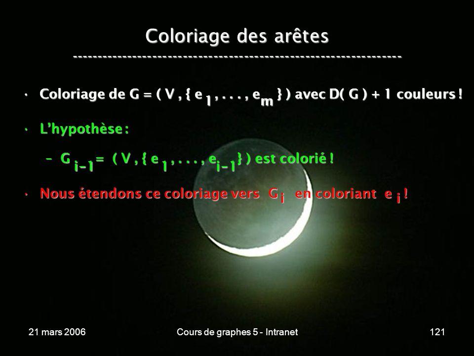 21 mars 2006Cours de graphes 5 - Intranet121 Coloriage des arêtes ----------------------------------------------------------------- Coloriage de G = ( V, { e,..., e } ) avec D( G ) + 1 couleurs !Coloriage de G = ( V, { e,..., e } ) avec D( G ) + 1 couleurs .