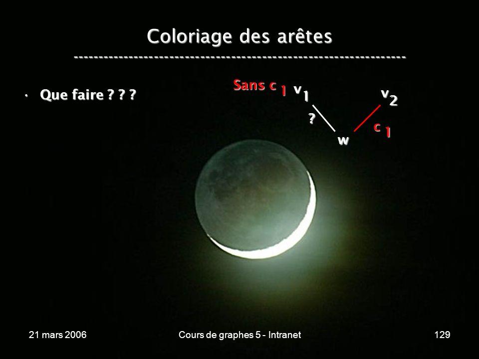 21 mars 2006Cours de graphes 5 - Intranet129 Coloriage des arêtes ----------------------------------------------------------------- Que faire ? ? ?Que