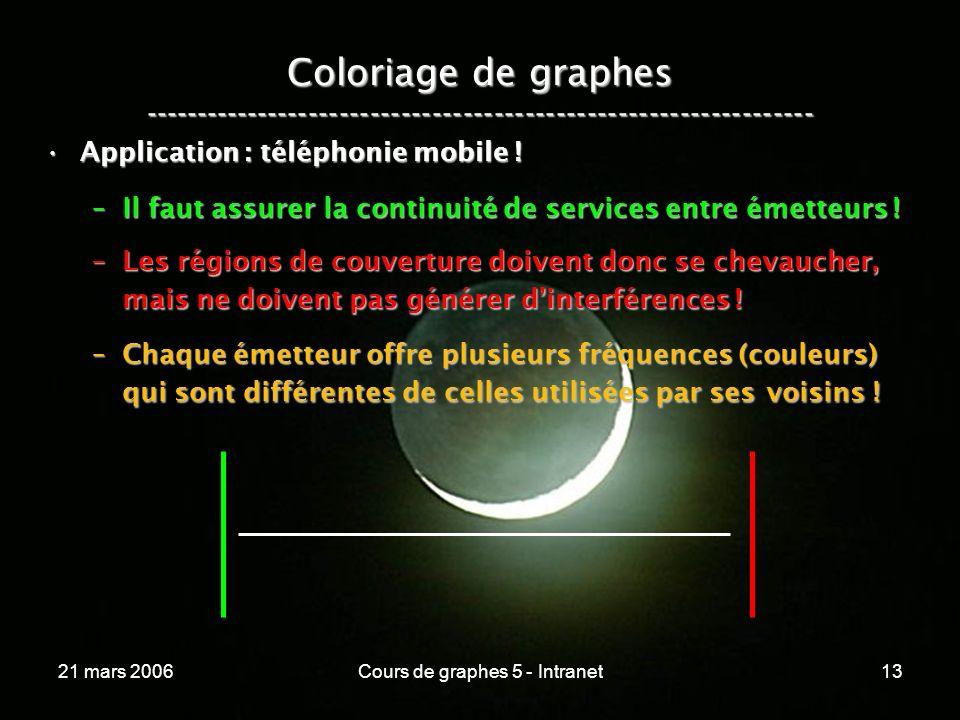 21 mars 2006Cours de graphes 5 - Intranet13 Coloriage de graphes ----------------------------------------------------------------- Application : téléphonie mobile !Application : téléphonie mobile .