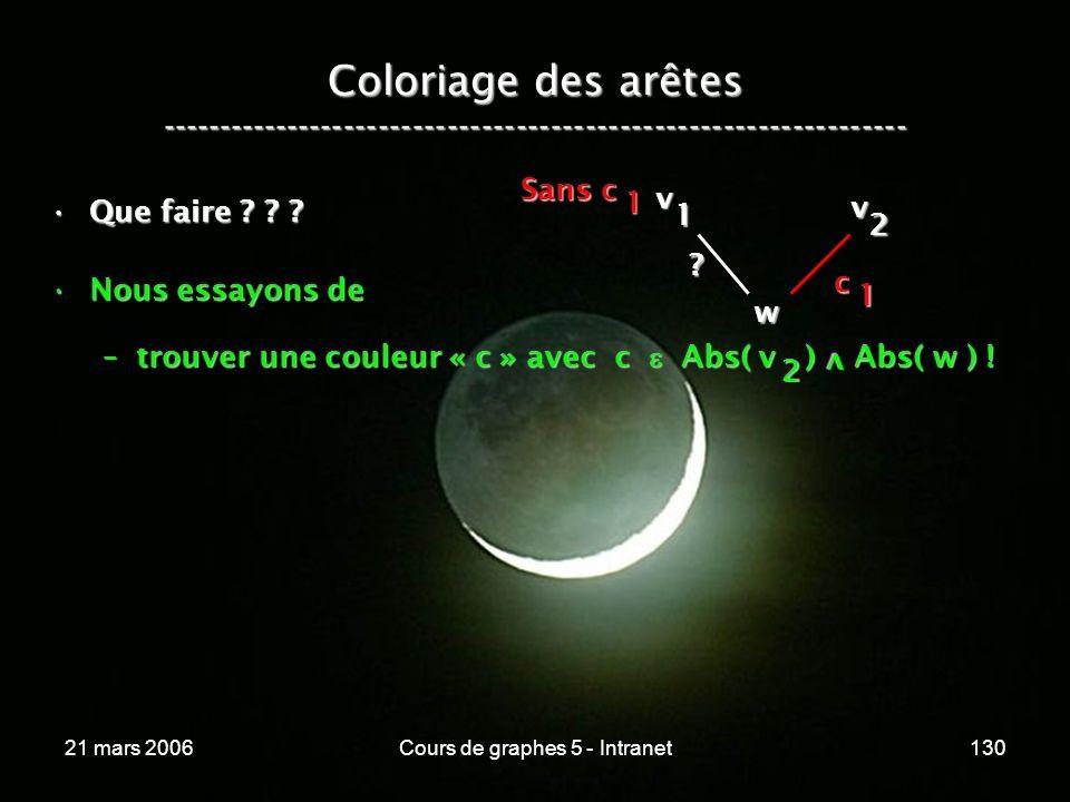 21 mars 2006Cours de graphes 5 - Intranet130 Coloriage des arêtes ----------------------------------------------------------------- Que faire ? ? ?Que