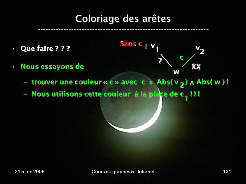 21 mars 2006Cours de graphes 5 - Intranet131 Coloriage des arêtes ----------------------------------------------------------------- Que faire ? ? ?Que