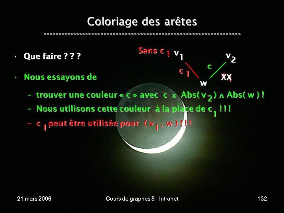21 mars 2006Cours de graphes 5 - Intranet132 Coloriage des arêtes ----------------------------------------------------------------- Que faire ? ? ?Que