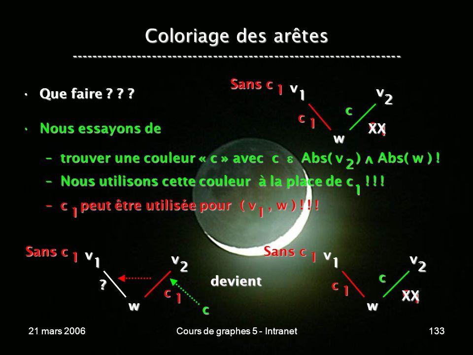 21 mars 2006Cours de graphes 5 - Intranet133 Coloriage des arêtes ----------------------------------------------------------------- Que faire ? ? ?Que
