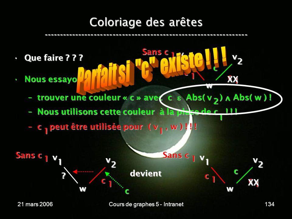21 mars 2006Cours de graphes 5 - Intranet134 Coloriage des arêtes ----------------------------------------------------------------- Que faire ? ? ?Que