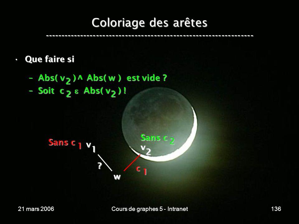 21 mars 2006Cours de graphes 5 - Intranet136 Coloriage des arêtes ----------------------------------------------------------------- Que faire siQue faire si –Abs( v ) Abs( w ) est vide .