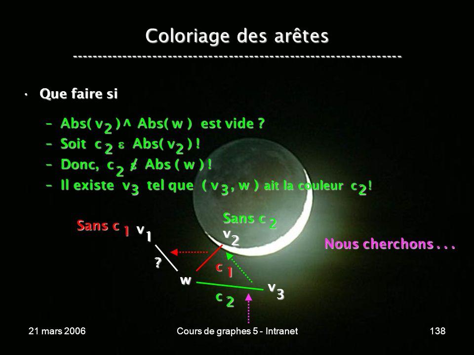 21 mars 2006Cours de graphes 5 - Intranet138 Coloriage des arêtes ----------------------------------------------------------------- Que faire siQue faire si –Abs( v ) Abs( w ) est vide .