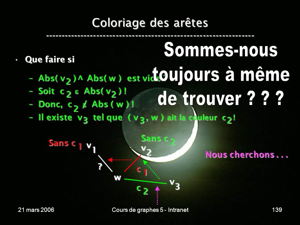 21 mars 2006Cours de graphes 5 - Intranet139 Coloriage des arêtes ----------------------------------------------------------------- Que faire siQue faire si –Abs( v ) Abs( w ) est vide .
