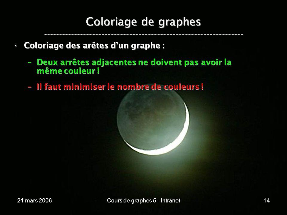 21 mars 2006Cours de graphes 5 - Intranet14 Coloriage de graphes ----------------------------------------------------------------- Coloriage des arêtes dun graphe :Coloriage des arêtes dun graphe : –Deux arrêtes adjacentes ne doivent pas avoir la même couleur .