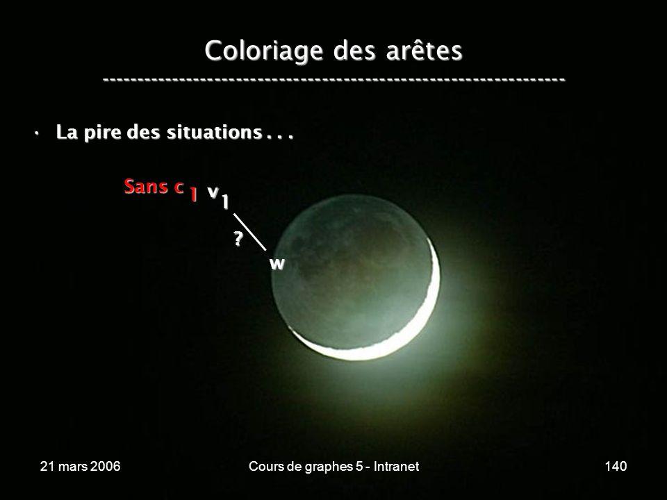 21 mars 2006Cours de graphes 5 - Intranet140 Coloriage des arêtes ----------------------------------------------------------------- La pire des situations...La pire des situations...