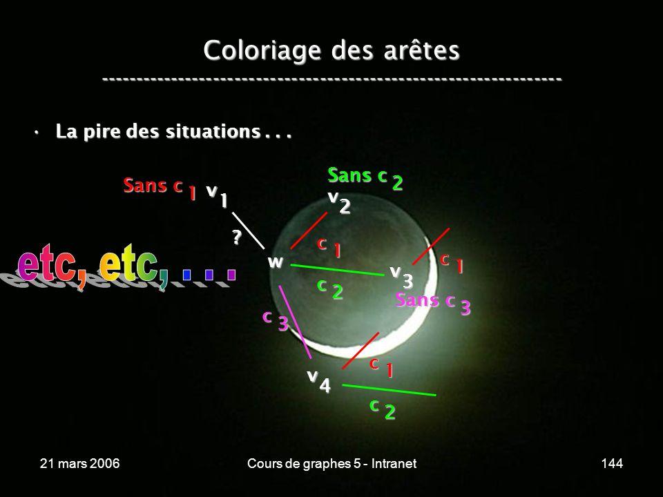 21 mars 2006Cours de graphes 5 - Intranet144 Coloriage des arêtes ----------------------------------------------------------------- La pire des situat