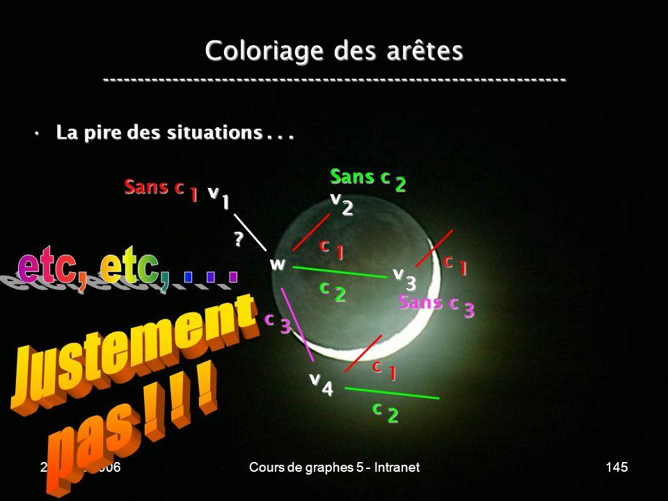 21 mars 2006Cours de graphes 5 - Intranet145 Coloriage des arêtes ----------------------------------------------------------------- La pire des situations...La pire des situations...