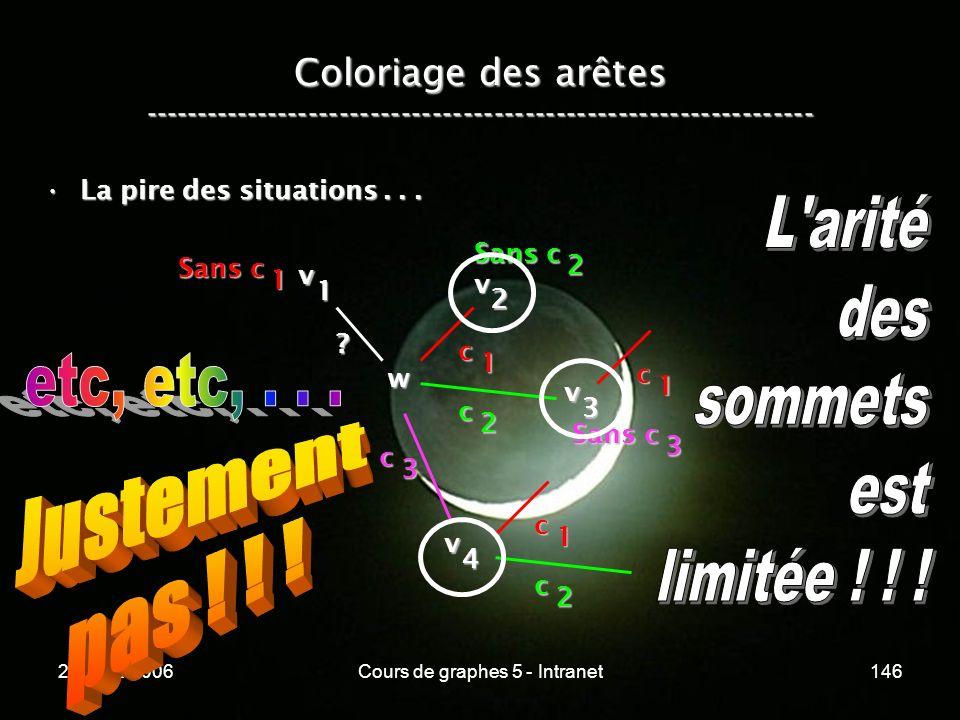 21 mars 2006Cours de graphes 5 - Intranet146 Coloriage des arêtes ----------------------------------------------------------------- La pire des situations...La pire des situations...