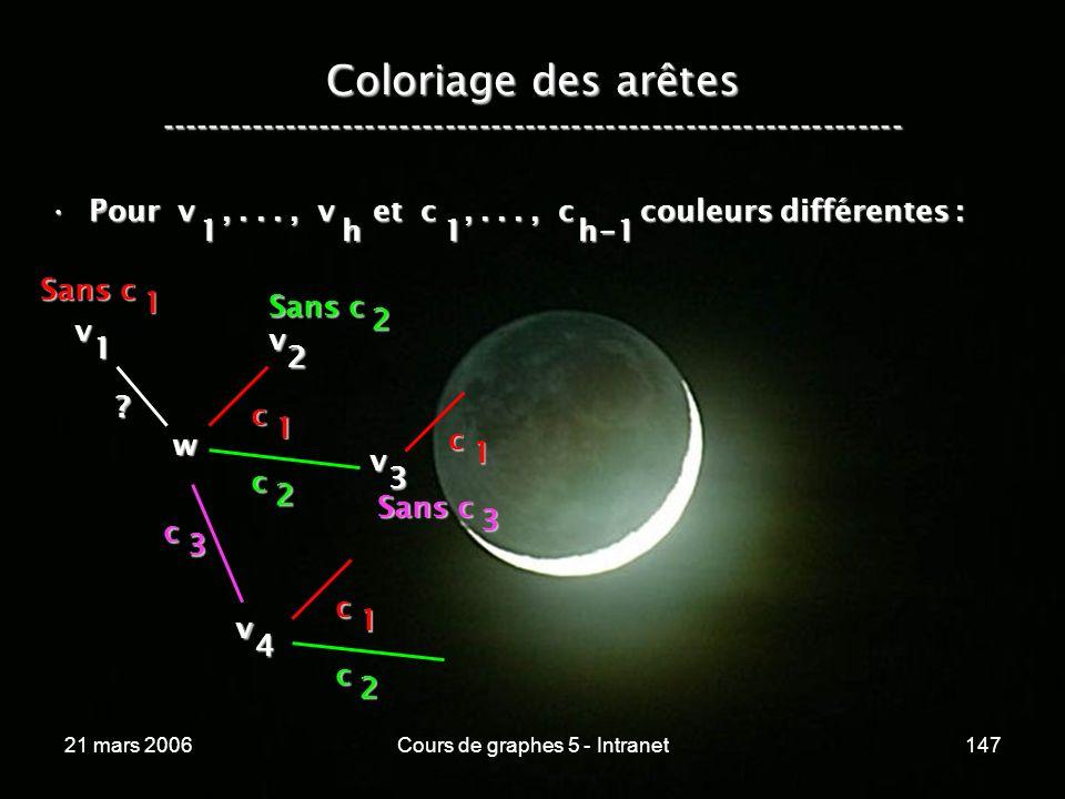 21 mars 2006Cours de graphes 5 - Intranet147 Coloriage des arêtes ----------------------------------------------------------------- Pour v,..., v et c,..., c couleurs différentes :Pour v,..., v et c,..., c couleurs différentes : v w 1 Sans c 1 v 2 c 1 .