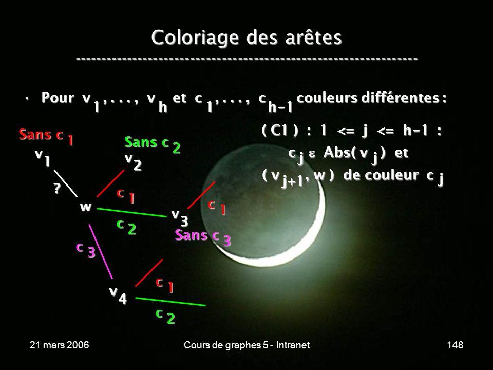 21 mars 2006Cours de graphes 5 - Intranet148 Coloriage des arêtes ----------------------------------------------------------------- Pour v,..., v et c,..., c couleurs différentes :Pour v,..., v et c,..., c couleurs différentes : v w 1 Sans c 1 v 2 c 1 .