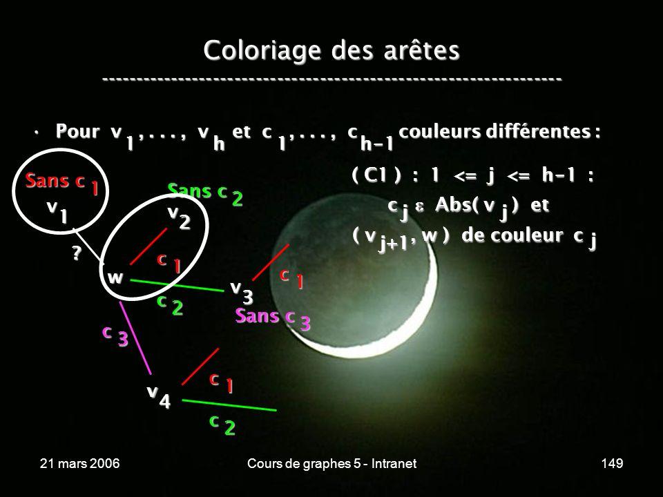 21 mars 2006Cours de graphes 5 - Intranet149 Coloriage des arêtes ----------------------------------------------------------------- Pour v,..., v et c,..., c couleurs différentes :Pour v,..., v et c,..., c couleurs différentes : v w 1 Sans c 1 v 2 c 1 .