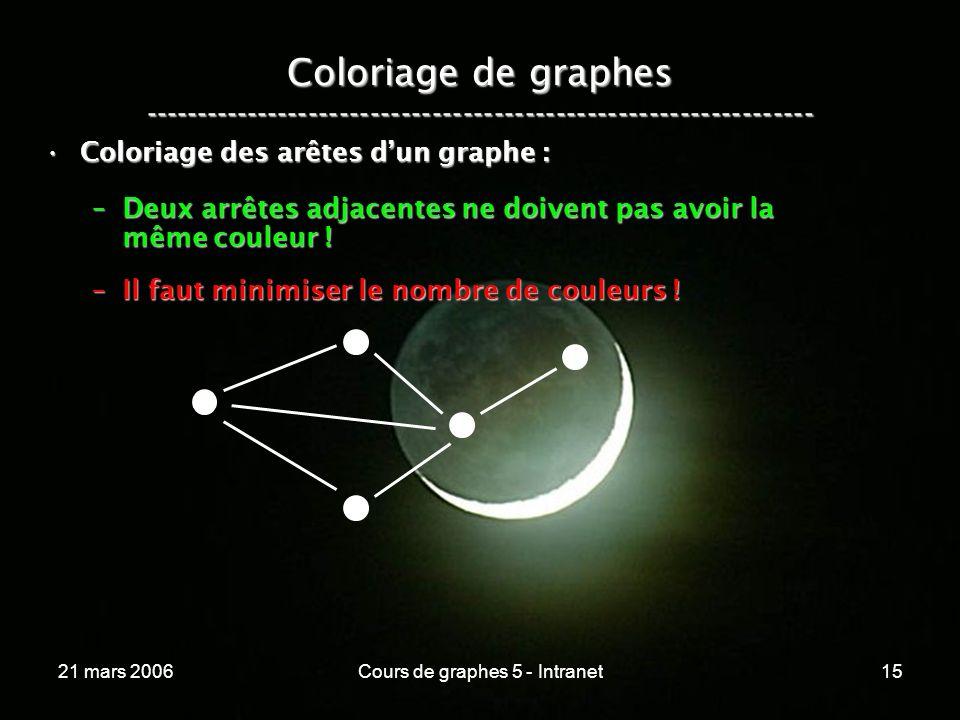 21 mars 2006Cours de graphes 5 - Intranet15 Coloriage de graphes ----------------------------------------------------------------- Coloriage des arêtes dun graphe :Coloriage des arêtes dun graphe : –Deux arrêtes adjacentes ne doivent pas avoir la même couleur .