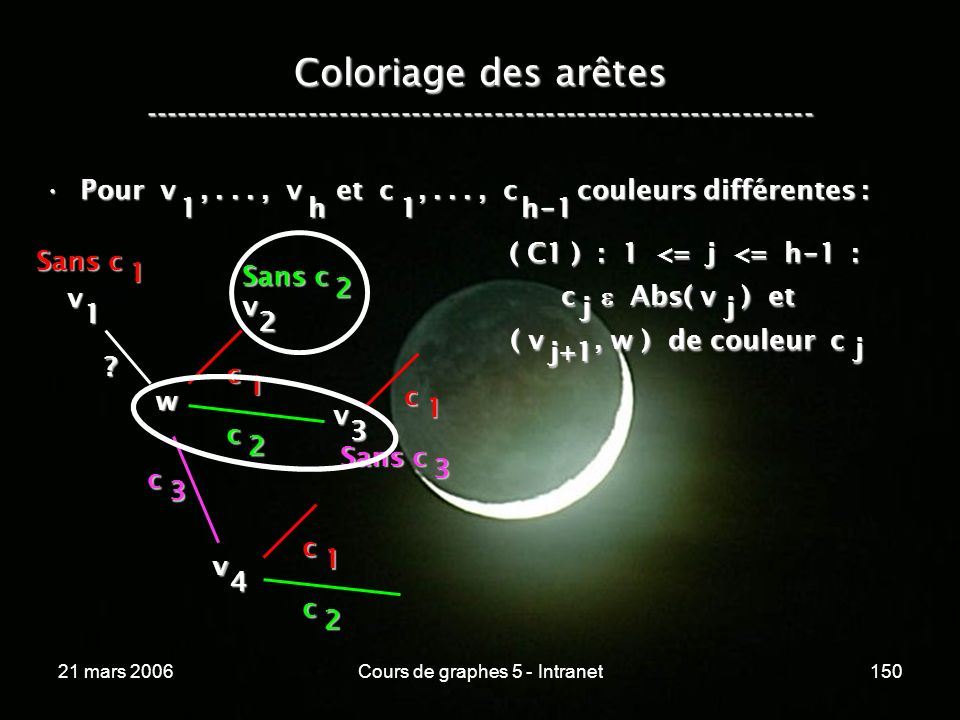 21 mars 2006Cours de graphes 5 - Intranet150 Coloriage des arêtes ----------------------------------------------------------------- Pour v,..., v et c,..., c couleurs différentes :Pour v,..., v et c,..., c couleurs différentes : v w 1 Sans c 1 v 2 c 1 .
