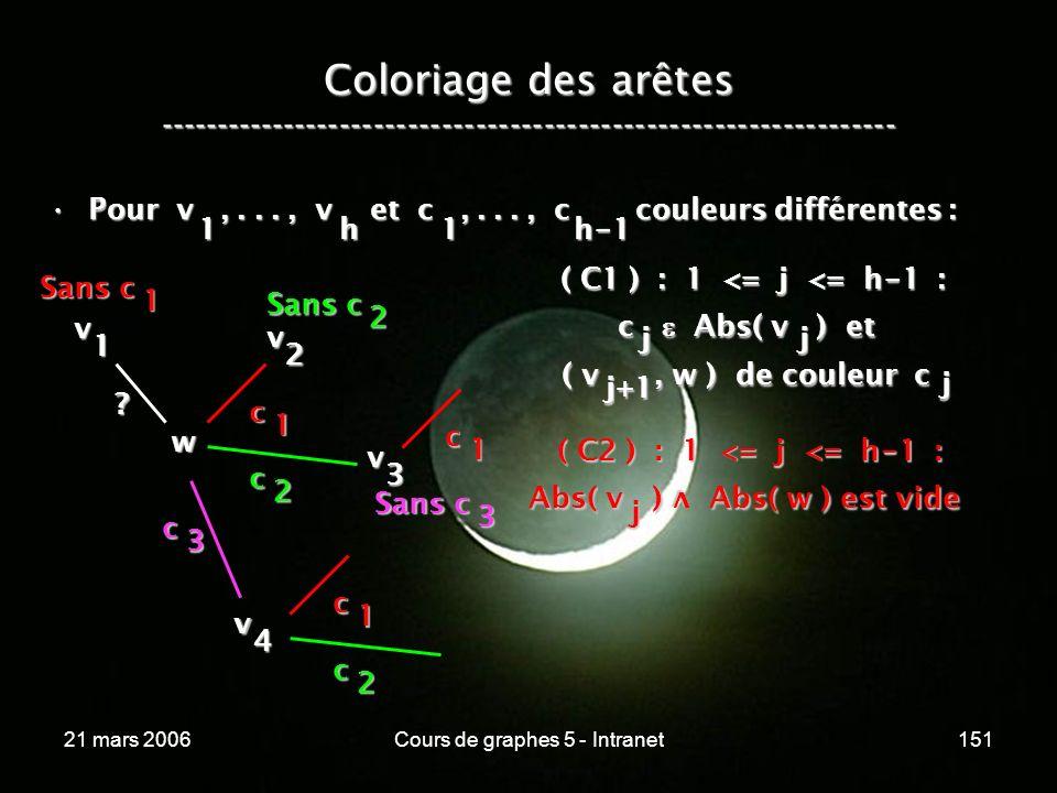 21 mars 2006Cours de graphes 5 - Intranet151 Coloriage des arêtes ----------------------------------------------------------------- Pour v,..., v et c,..., c couleurs différentes :Pour v,..., v et c,..., c couleurs différentes : v w 1 Sans c 1 v 2 c 1 .
